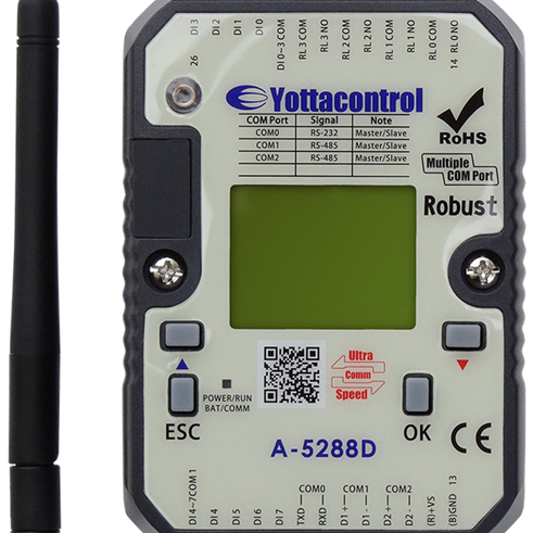 WIRELESS AUTOMATION PRODUCTS