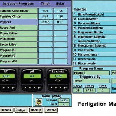 FERTIGATION MANAGER